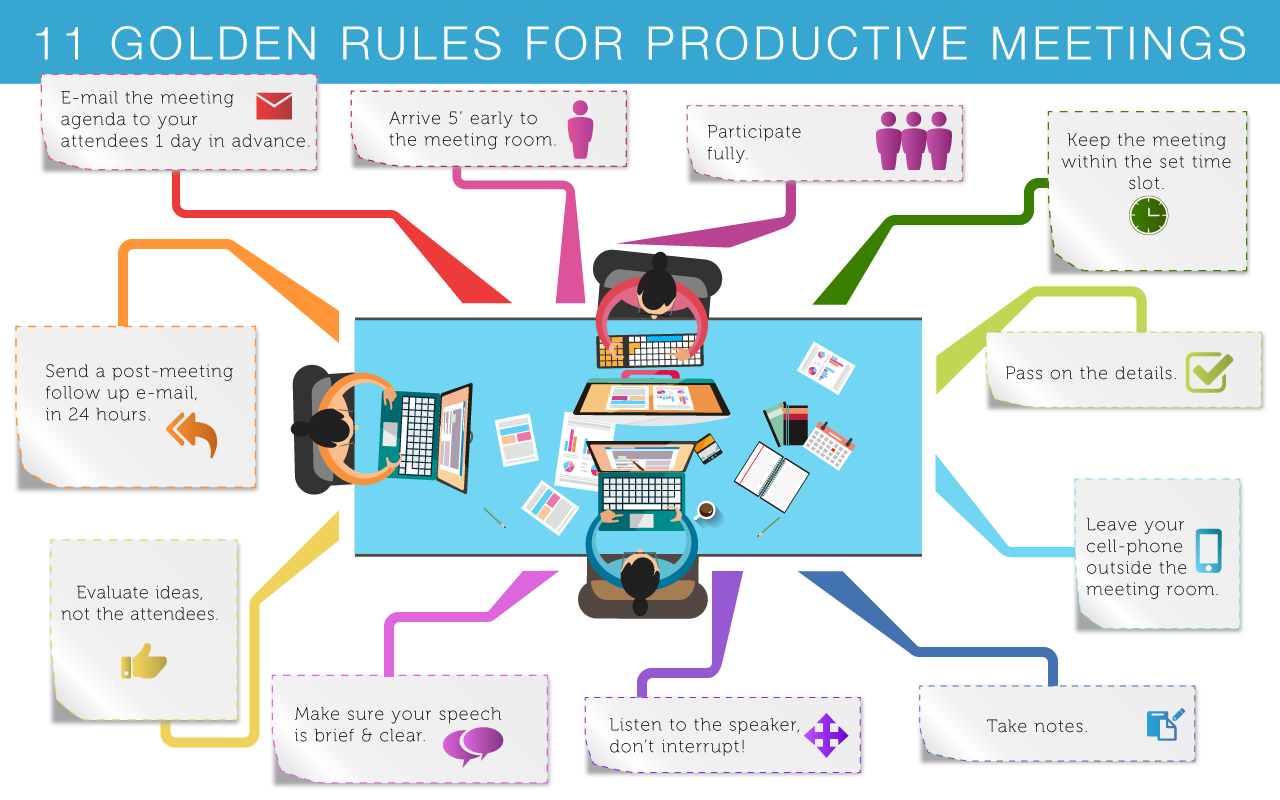 11 Golden Rules For Productive Meetings