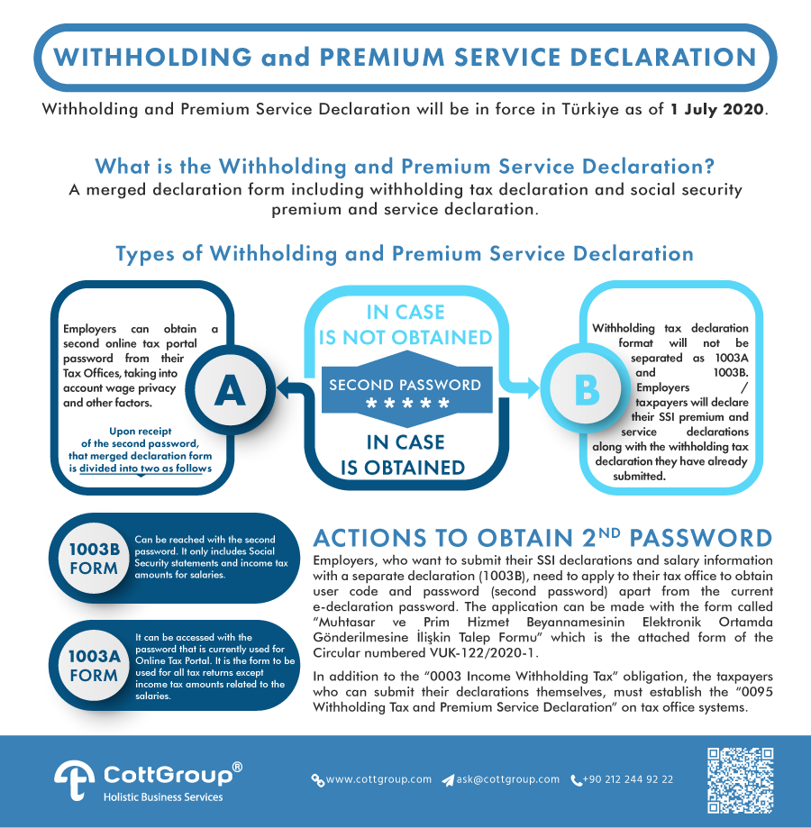 Withholding and Premium Service Declaration